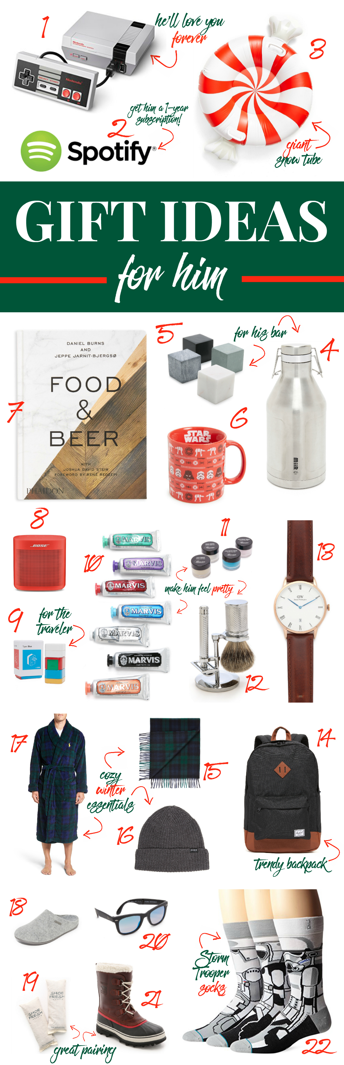 22 Awesome Gift Ideas For Hard To Buy For Guys Diary Of A Debutante